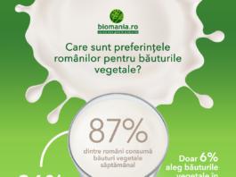 bauturi vegetale infografic